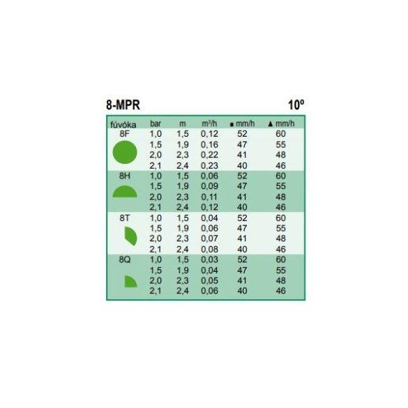 Rain Bird Spray MPR fúvóka MPR-8F - rögzített, 1,5 - 2,4 m - 360° - zöld