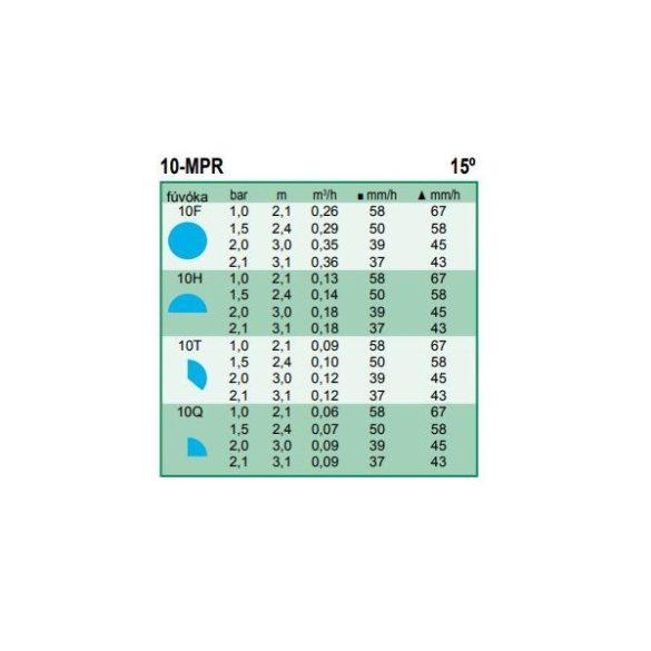 Rain Bird Spray MPR fúvóka MPR-10H - rögzített, 2,1 - 3,1 m - 180° - kék