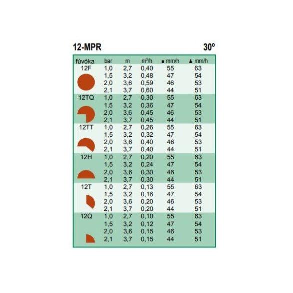 Rain Bird Spray MPR fúvóka MPR-12F - rögzített, 2,7 - 3,7 m - 360° - barna