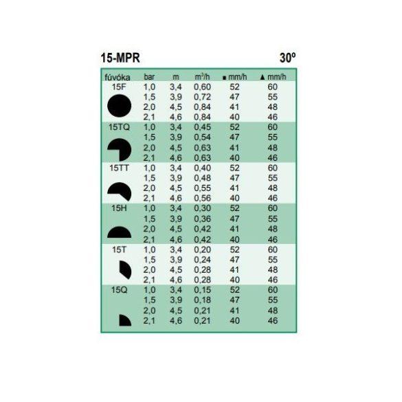 Rain Bird Spray MPR fúvóka MPR-15H - rögzített, 3,4 - 4,6 m - 180° - fekete