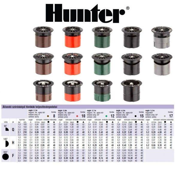 Hunter Spray fúvóka PRO-10H - rögzített, 3,0 m - fix 180° - piros
