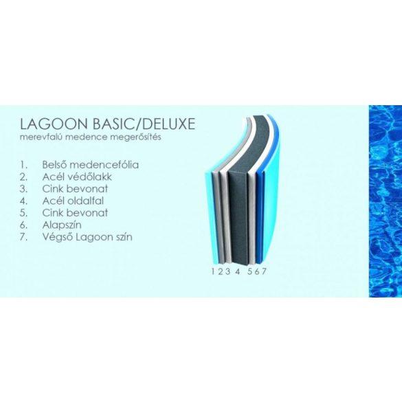 Lagoon Deluxe fémpalástos medence szett, D3,6 x 1,1 m, homokszűrővel, Wellis