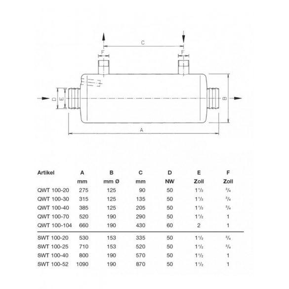 BEHNCKE, Acél hőcserélő AISI 316 70 KW