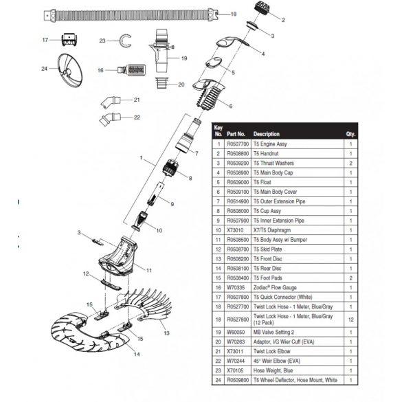 Zodiac T5 duo, félautomata porszívó 12 m gégecsővel
