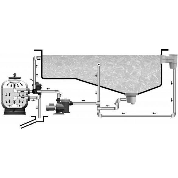 Vízforgató Sandy Mini 4m3/h