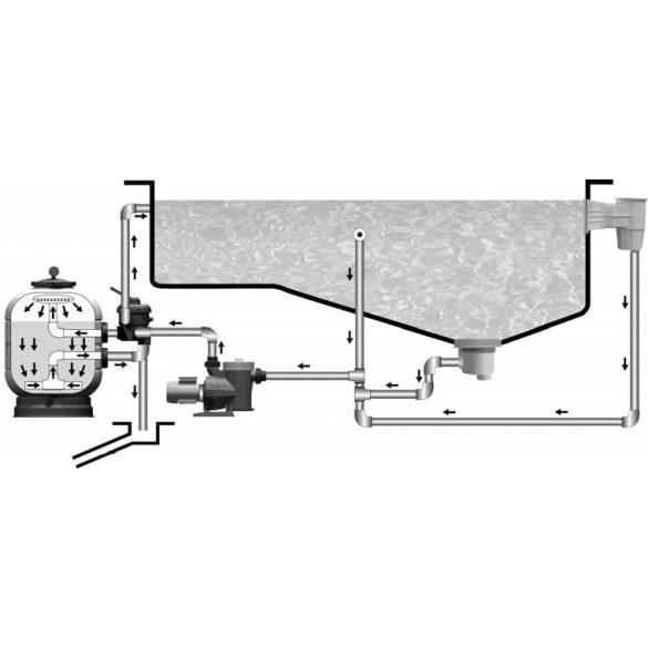 Vízforgató Sandy Midi 6m3/h