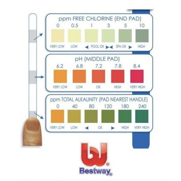 BESTWAY FlowClear Mérőcsík készlet 5in1, szabad klór pH lugosság vízkeménység klórtartalom 50db-os (58247)