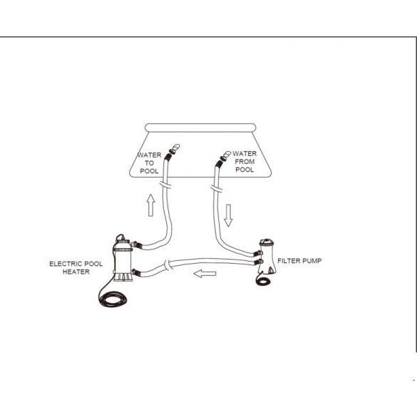 INTEX Elektromos medence fűtés 3kW (28684)